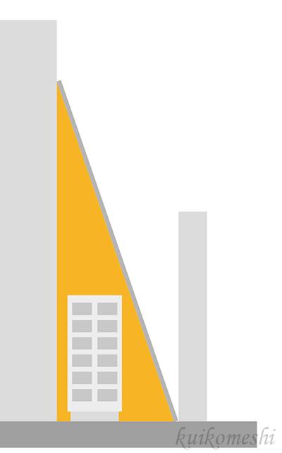 f:id:kuikomeshi:20210804084713j:plain