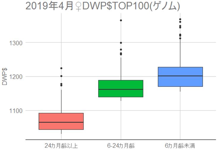 f:id:kuinige777-8286:20190417090200p:plain