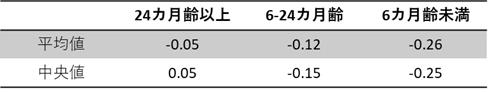 f:id:kuinige777-8286:20190417225302p:plain