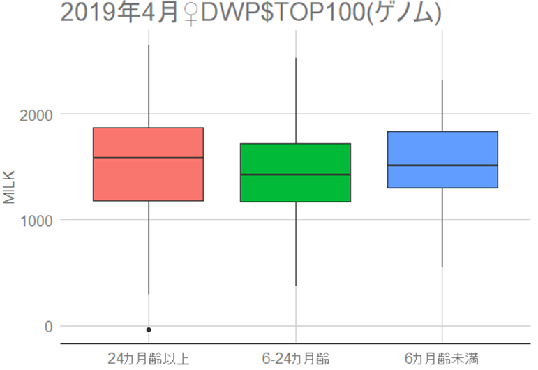 f:id:kuinige777-8286:20190418074036p:plain