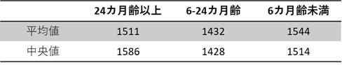 f:id:kuinige777-8286:20190418074235p:plain