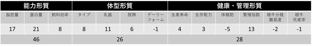 f:id:kuinige777-8286:20190420180428p:plain