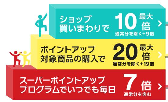 楽天お買い物マラソン 2016年05月 ポイント 種類