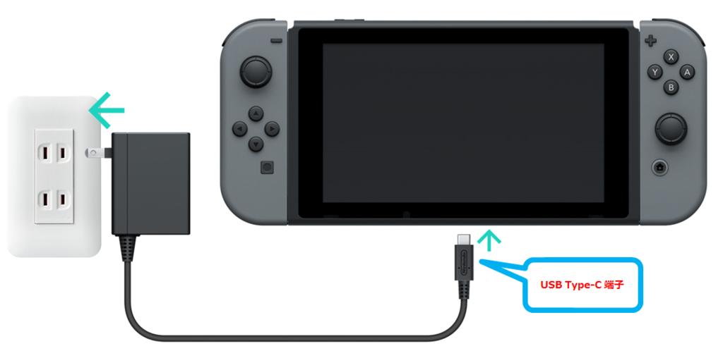 NintendoSwitch 直接 充電