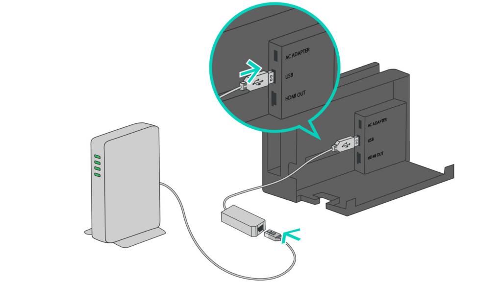 NintendoSwitch 有線LAN ドック経由 接続方法