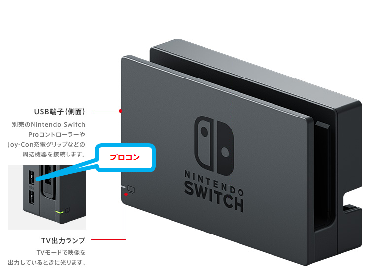 NintendoSwitch ドック 説明