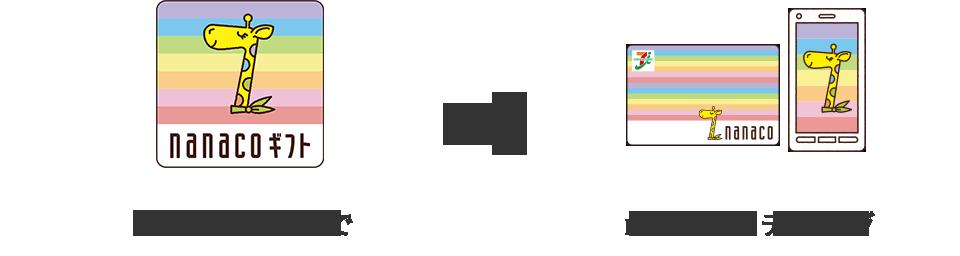 f:id:kuiperbelt:20181025141506p:plain:w300