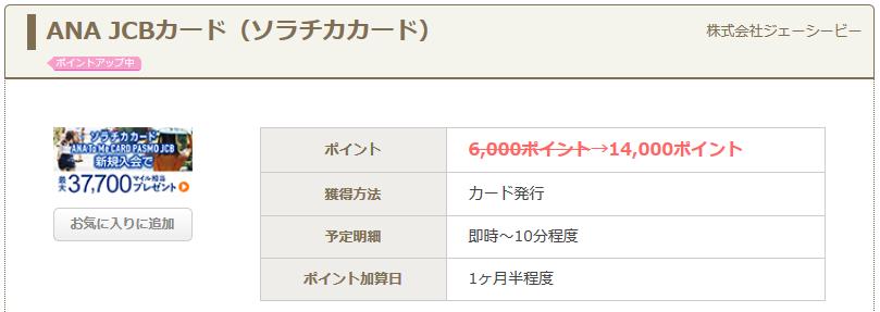 ちょびリッチ ソラチカ 7,000円相当