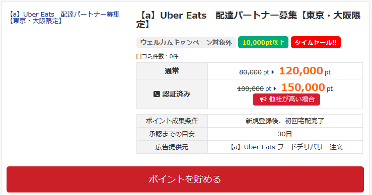 i2iポイント Uber Eats 配達パートナー 15,000円