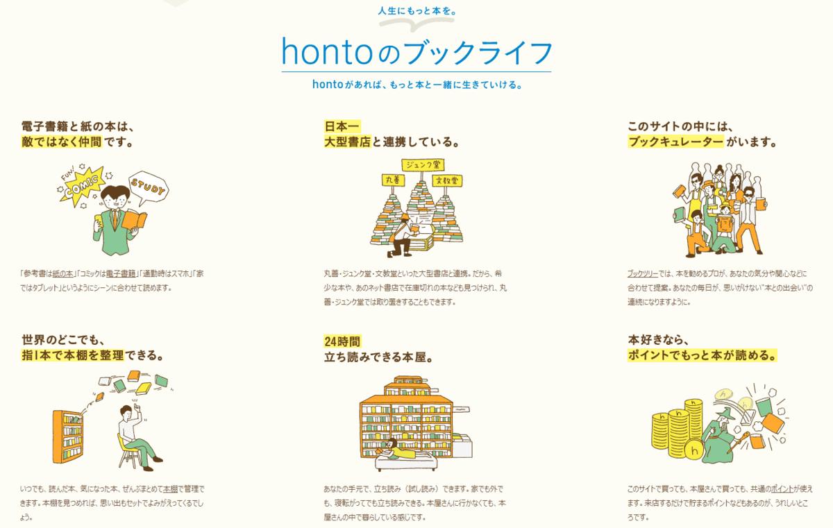 honto 電子書籍 クーポン 1000円 使い道