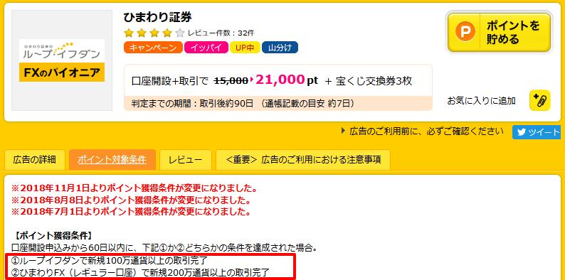ひまわり証券 21,000円 ポイント ハピタス 損