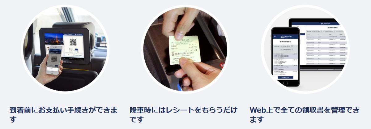 ジャパンタクシー アプリ 支払い 画面 操作