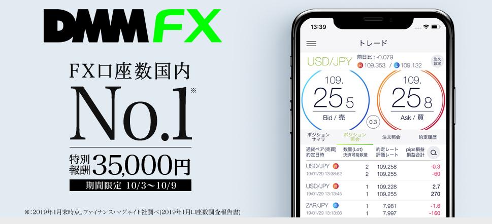 DMM FX キャンペーン 35,000円