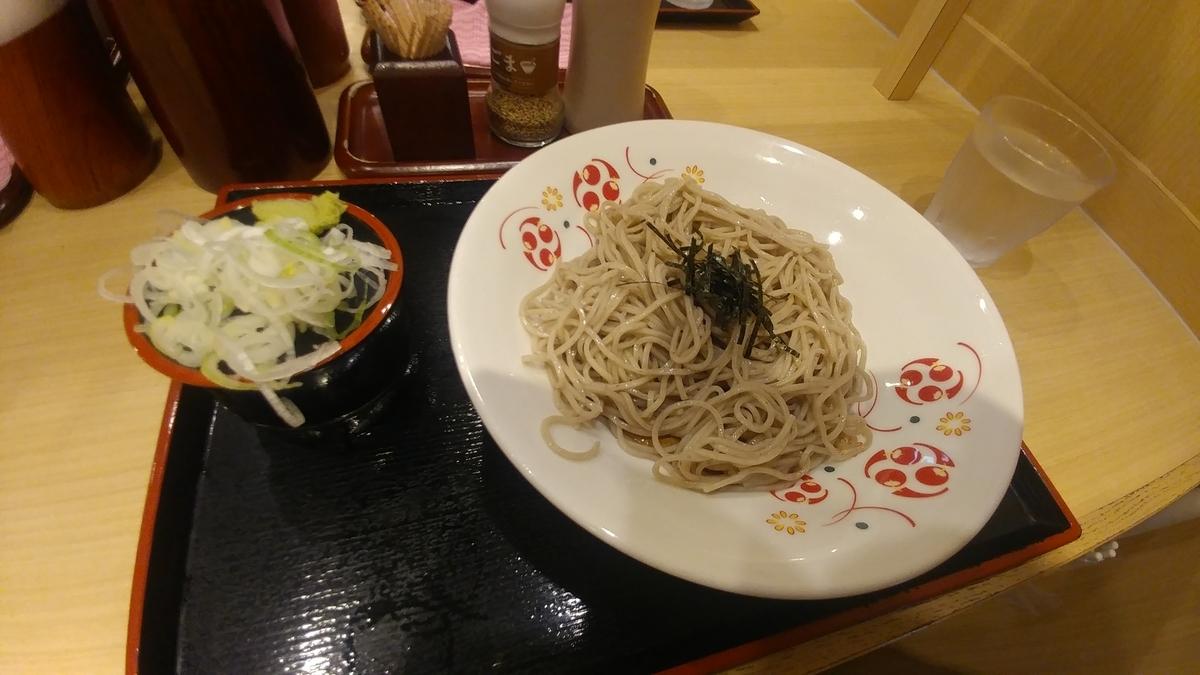 f:id:kuishinbo-ojisan:20190629135102j:plain