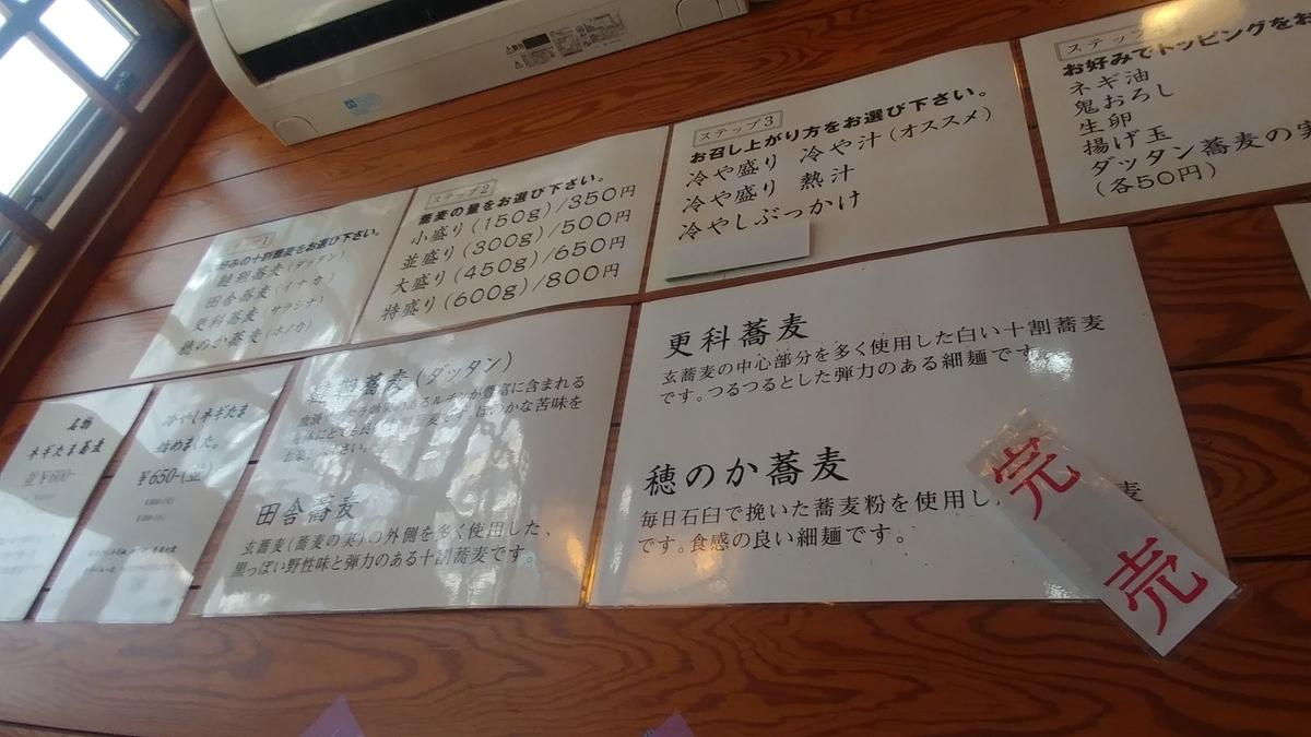 f:id:kuishinbo-ojisan:20200323131318j:plain