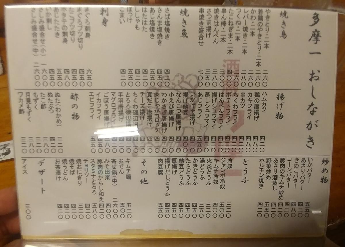 f:id:kuishinbo-ojisan:20200907224124j:plain