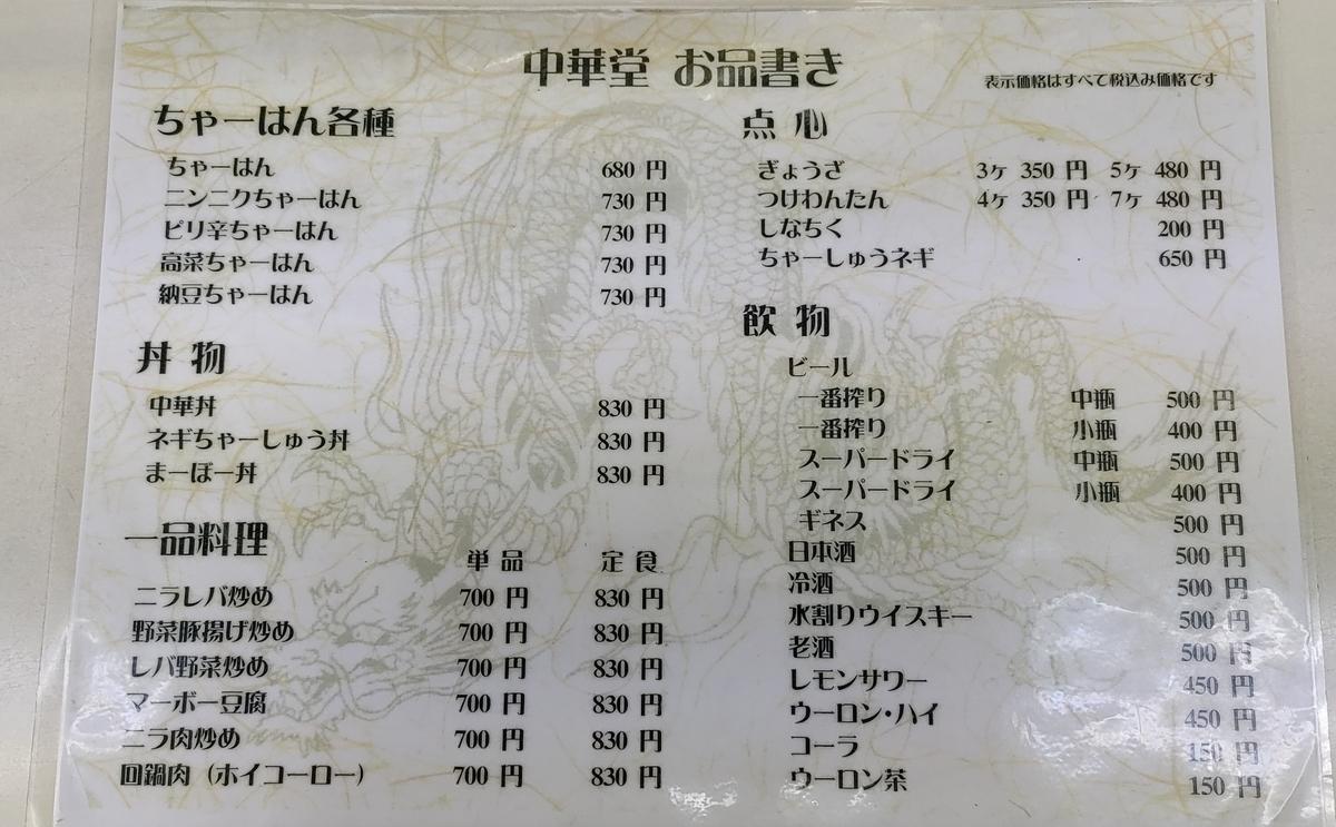 f:id:kuishinbo-ojisan:20210508091202j:plain