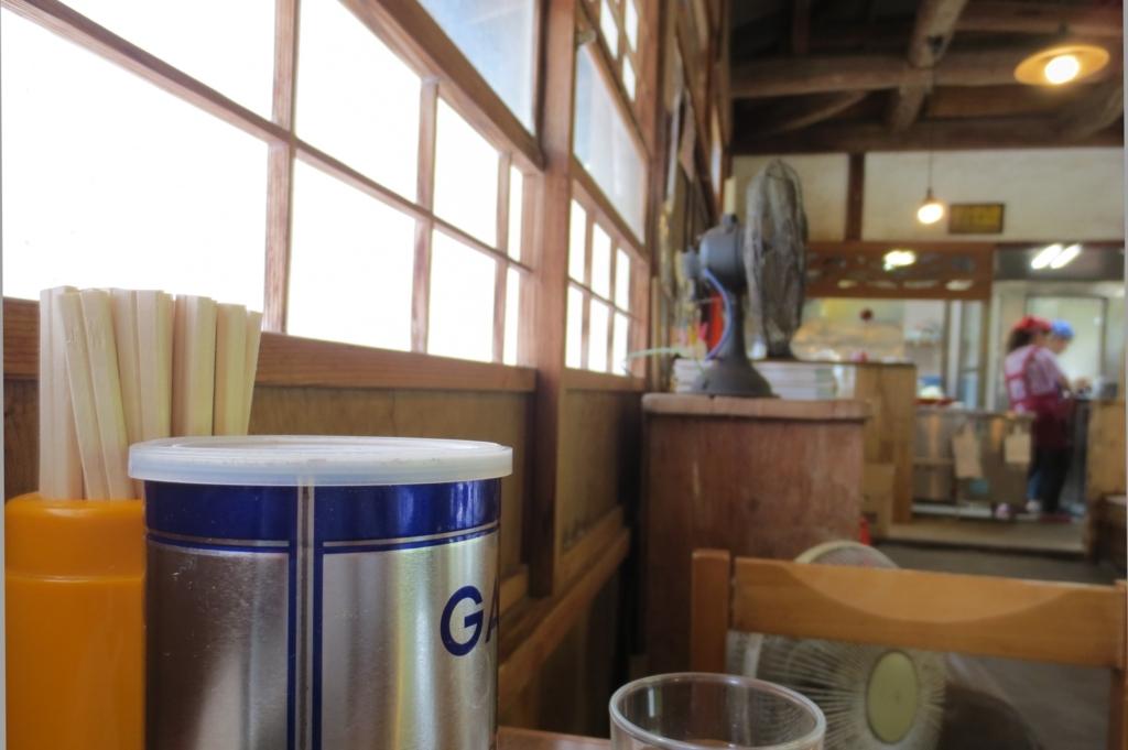 f:id:kuisugimasa:20170627162011j:plain