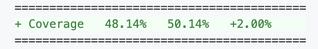 50.14%