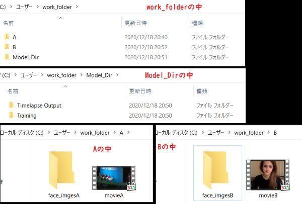 work_folder、Model_Dir、A,Bフォルダの画像