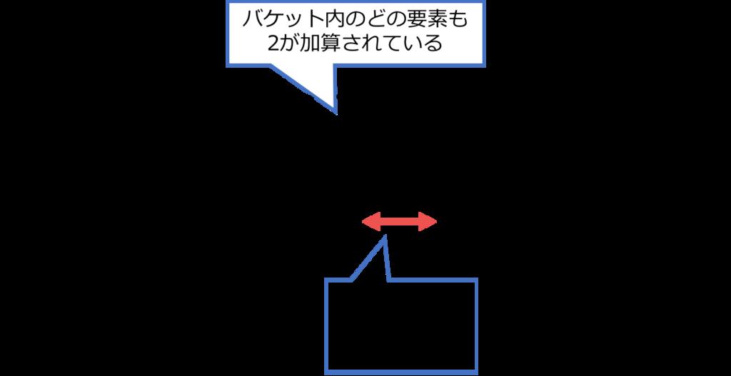 f:id:kujira16:20161215173648p:plain