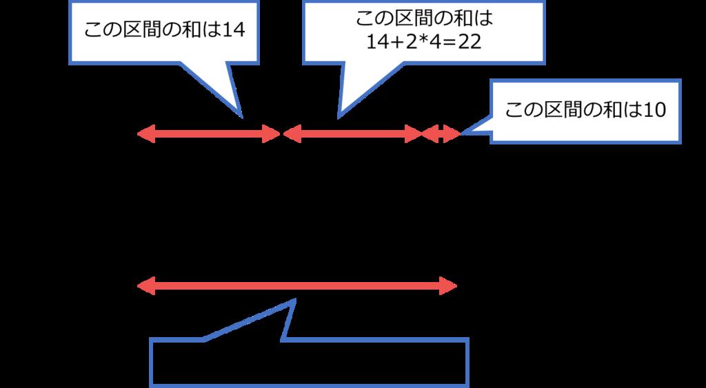 f:id:kujira16:20161215173652p:plain