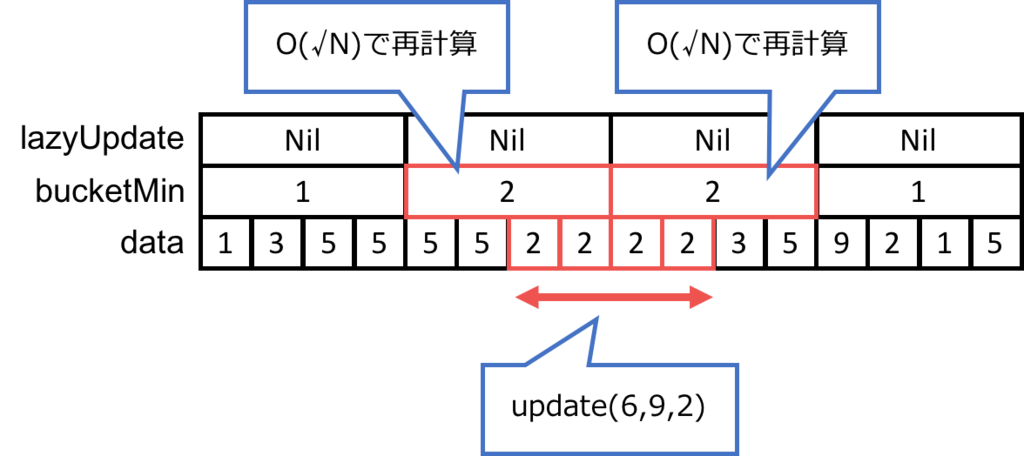f:id:kujira16:20161215200556p:plain