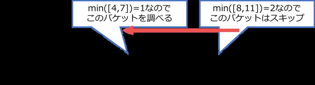 f:id:kujira16:20161215211343p:plain