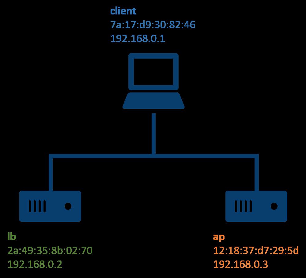 f:id:kujira16:20200505183321p:plain:w400