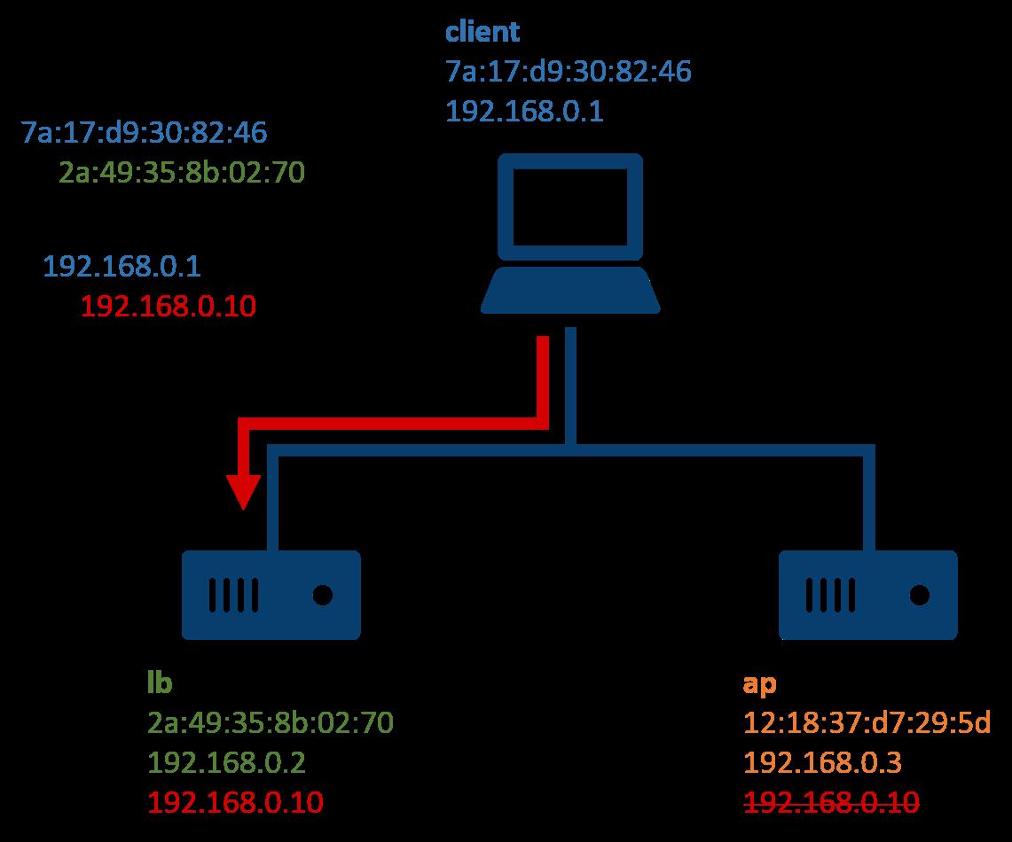 f:id:kujira16:20200505185308p:plain:w400