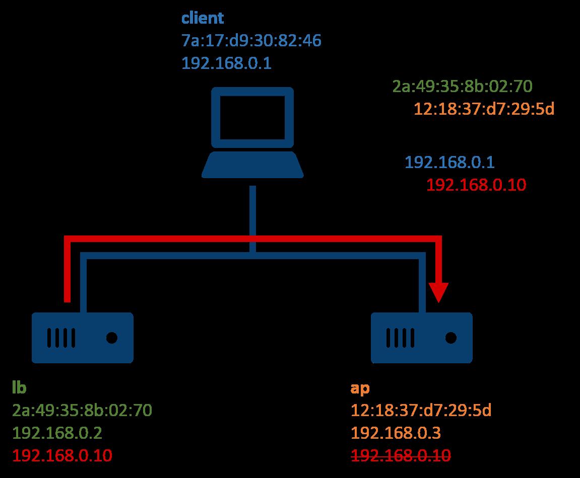 f:id:kujira16:20200505185453p:plain:w400