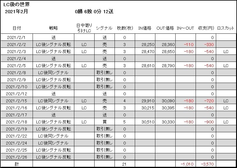 f:id:kujira3930:20210226155922j:plain