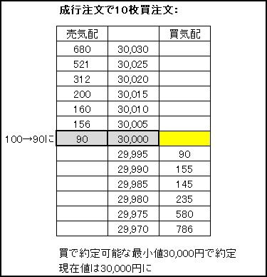 f:id:kujira3930:20210320050827j:plain