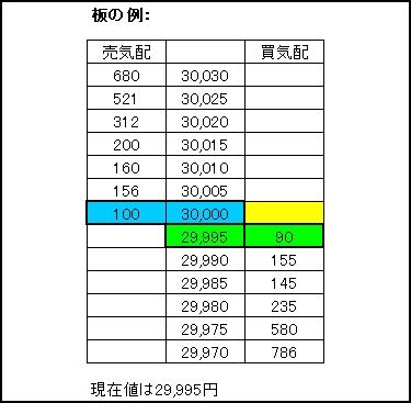 f:id:kujira3930:20210320051943j:plain
