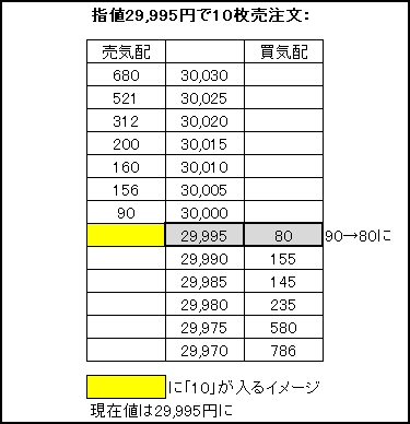 f:id:kujira3930:20210320052327j:plain