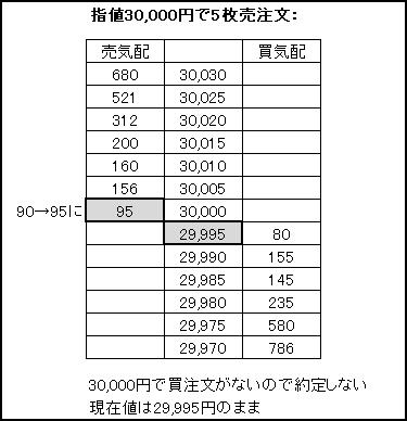 f:id:kujira3930:20210320053432j:plain