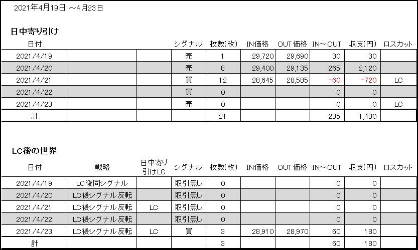 f:id:kujira3930:20210424145754j:plain