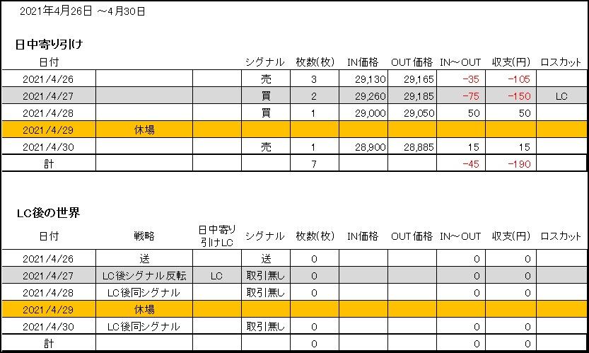 f:id:kujira3930:20210501070619j:plain