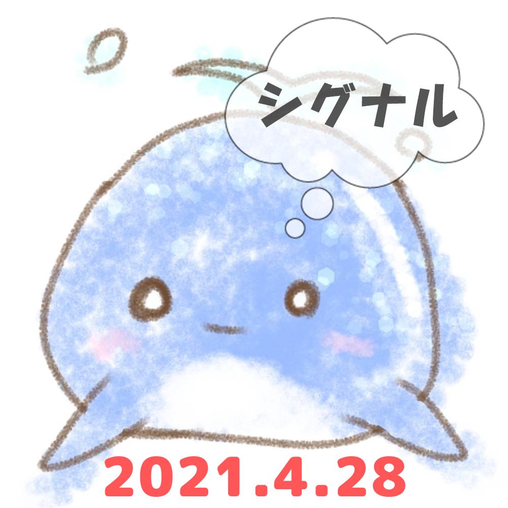 2021年4月28日のシグナル