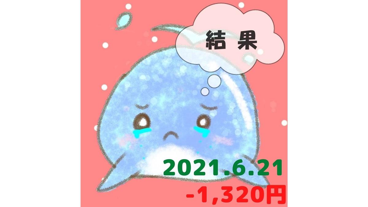 2021年6月21日の結果
