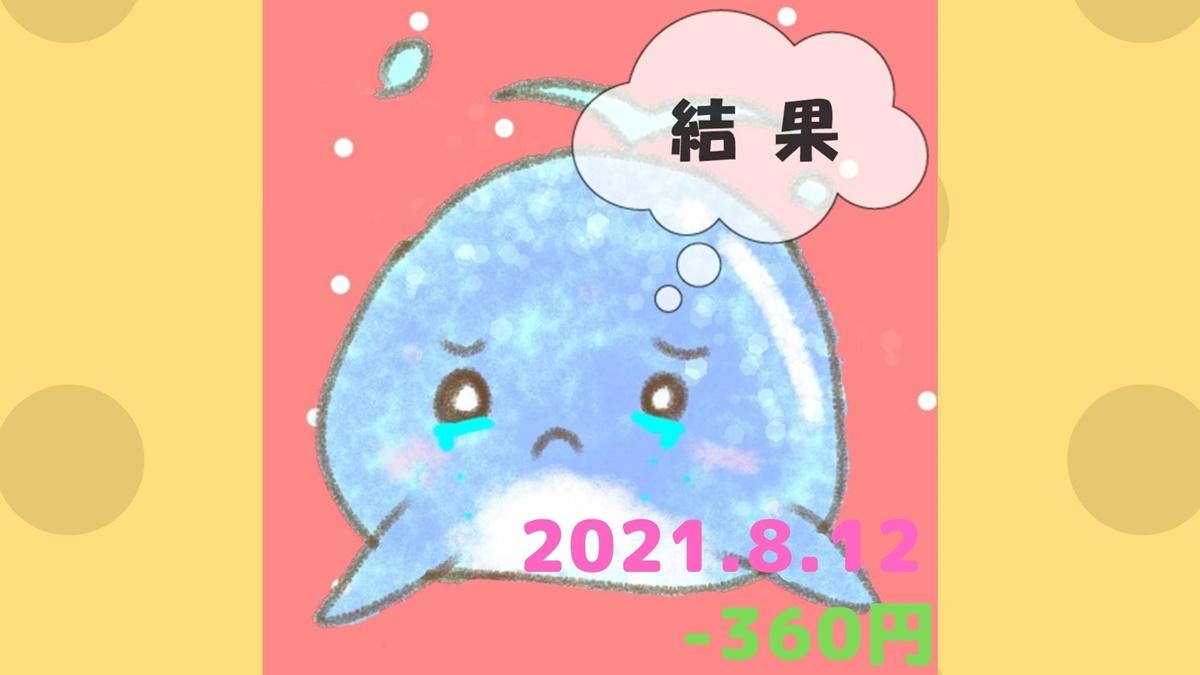 2021年8月12日の結果