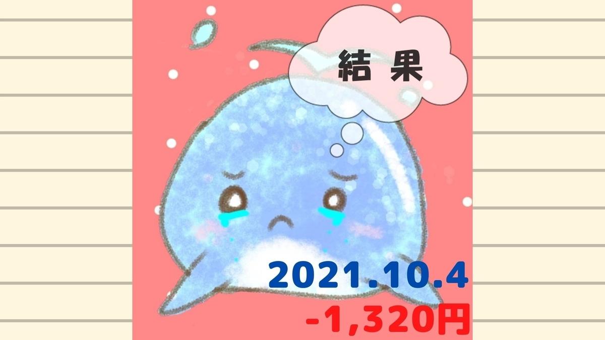 2021年10月4日(月)の結果