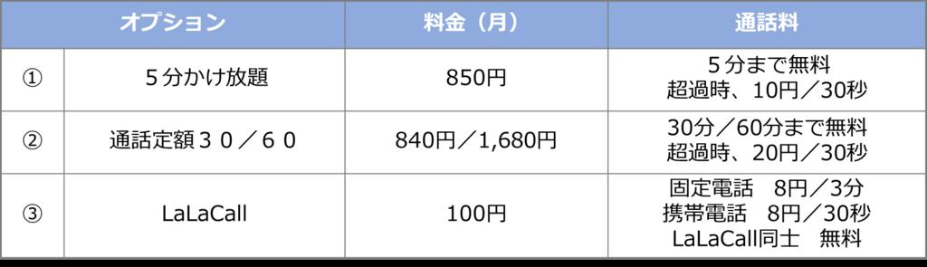 f:id:kujira_midori:20170314101851p:plain