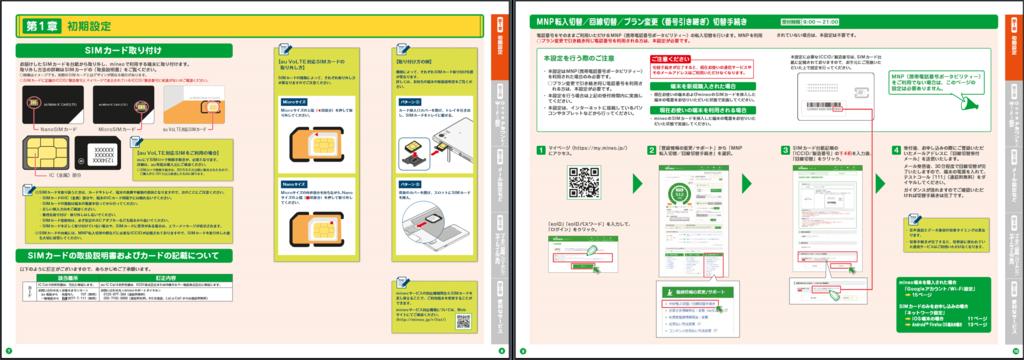 SIMカードの取り付け方法
