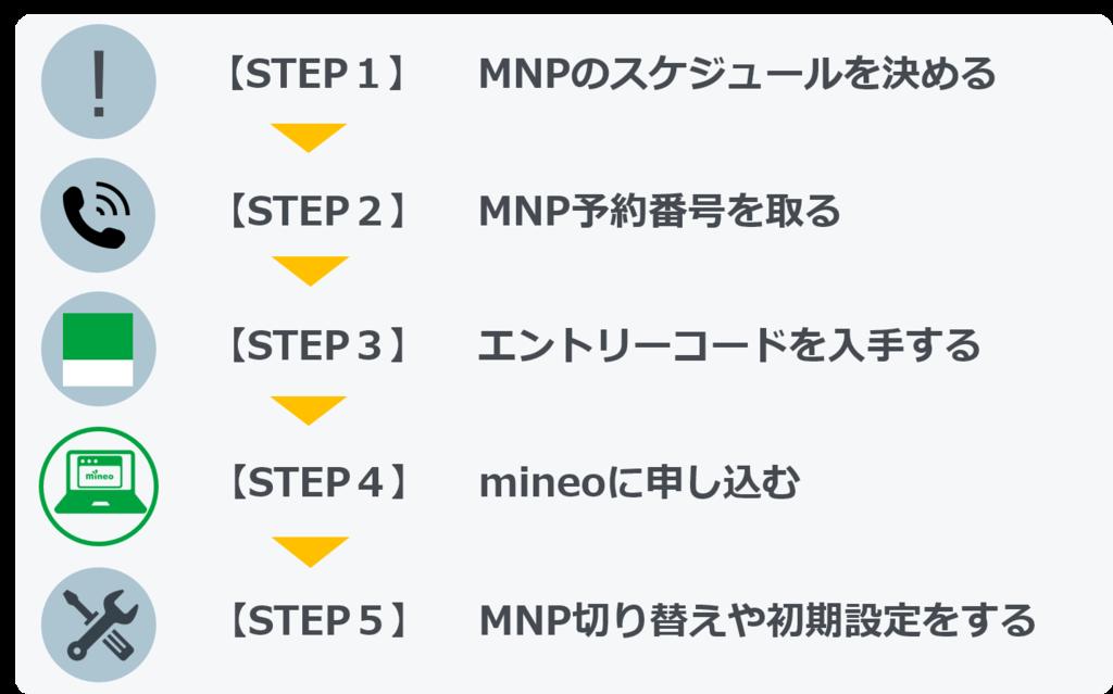 f:id:kujira_midori:20170322194637p:plain