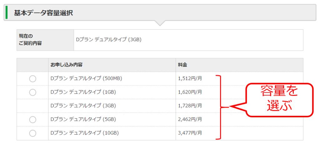 データ容量変更選択画面