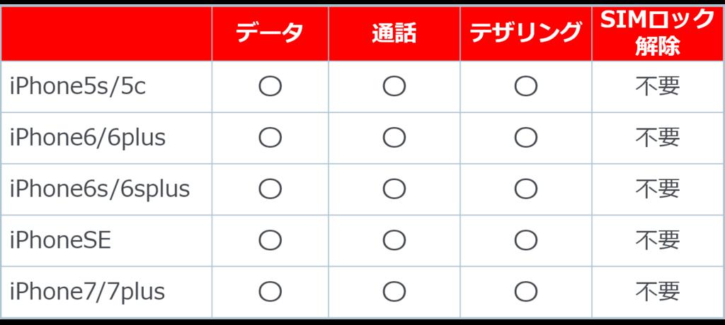 f:id:kujira_midori:20170405162113p:plain