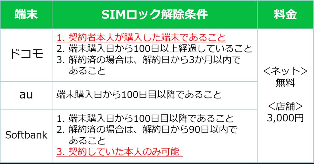 f:id:kujira_midori:20170906081802p:plain