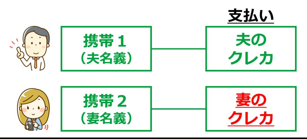 f:id:kujira_midori:20171215212801p:plain