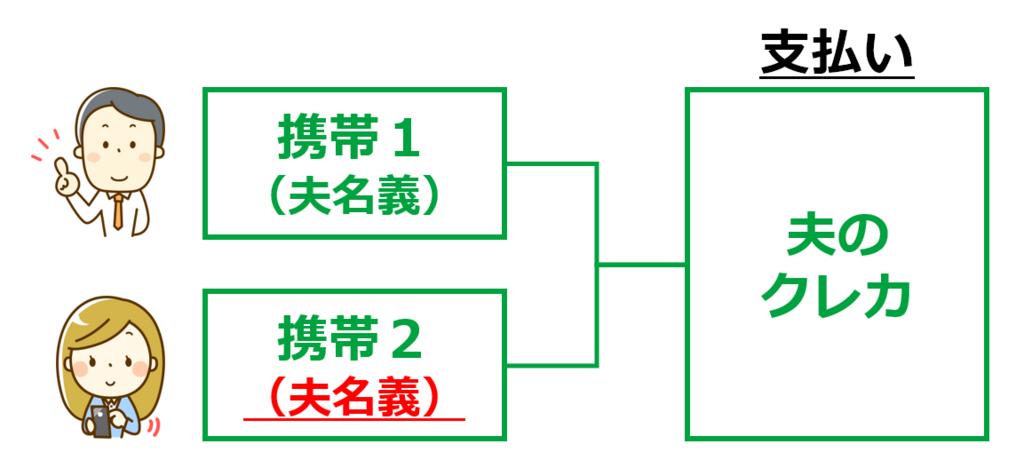 f:id:kujira_midori:20171215212811p:plain